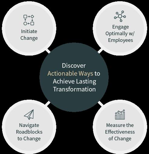 Discover Actionable Ways - Crossfuze