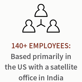 Employees-account